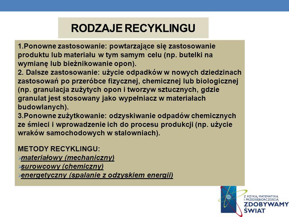 RODZAJE RECYKLINGU 1.Ponowne zastosowanie: powtarzające się zastosowanie produktu lub materiału w tym samym celu (np. butelki na wymianę lub bieżnikow