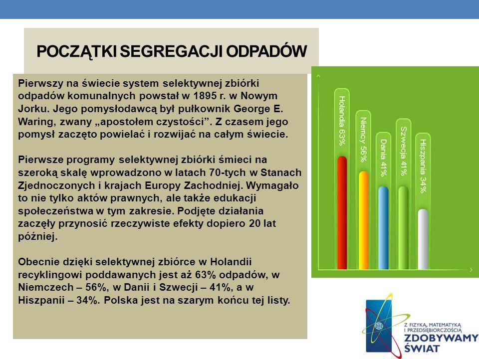 SEGREGACJA ODPADÓW W POLSCE Początki segregacji śmieci w Polsce to pierwsza połowa lat 90-tych XX wieku.