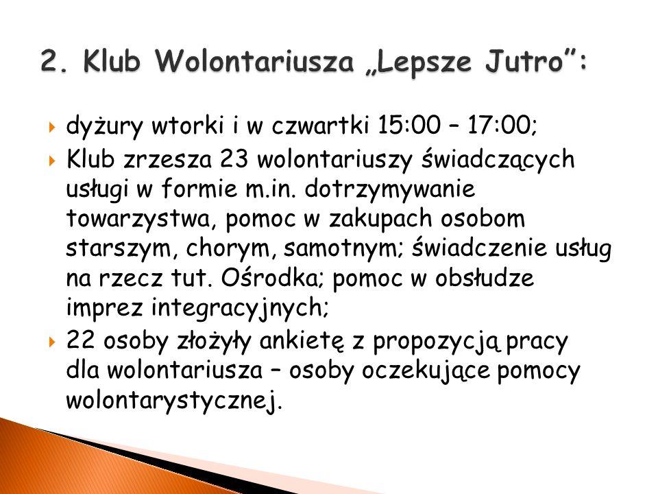 dyżury wtorki i w czwartki 15:00 – 17:00; Klub zrzesza 23 wolontariuszy świadczących usługi w formie m.in.