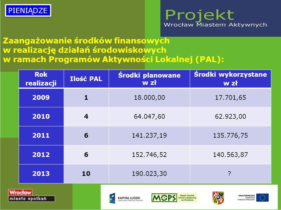 Rok realizacji Ilość PAL Środki planowane w zł Środki wykorzystane w zł 2009118.000,0017.701,65 2010464.047,6062.923,00 20116141.237,19135.776,75 2012