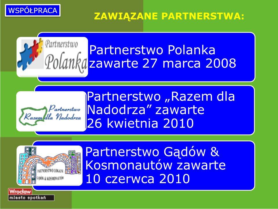 ZAWIĄZANE PARTNERSTWA: WSPÓŁPRACA Partnerstwo Polanka zawarte 27 marca 2008 Partnerstwo Razem dla Nadodrza zawarte 26 kwietnia 2010 Partnerstwo Gądów