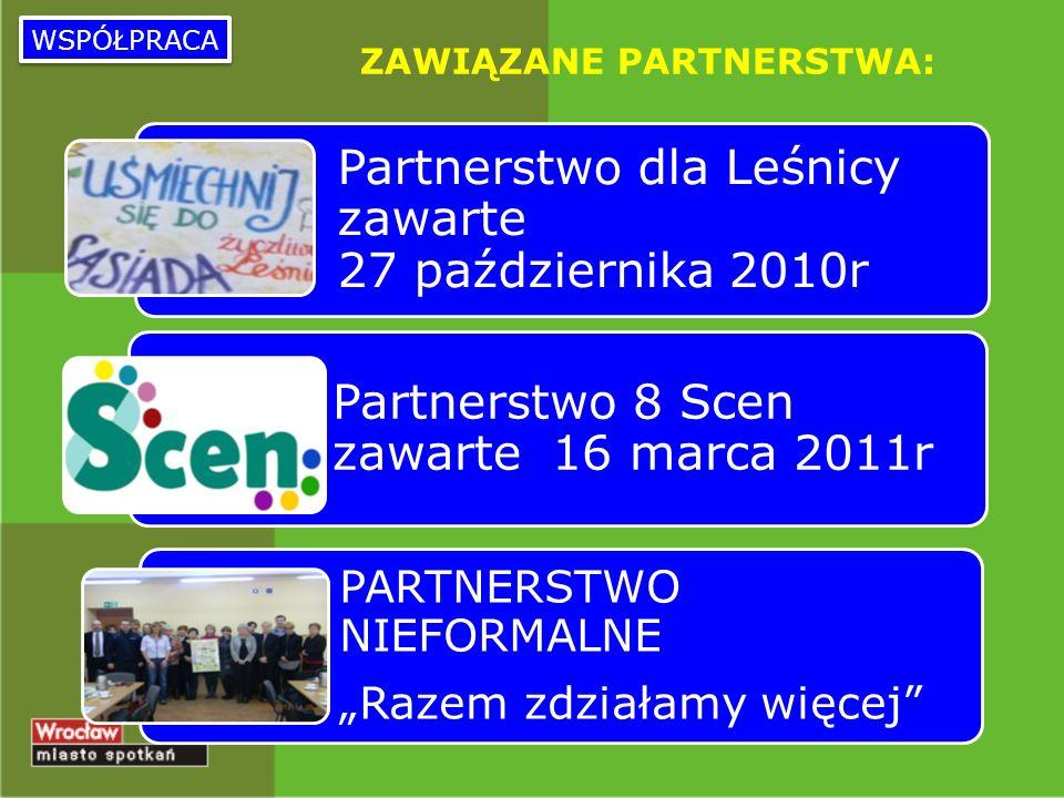 ZAWIĄZANE PARTNERSTWA: WSPÓŁPRACA Partnerstwo dla Leśnicy zawarte 27 października 2010r Partnerstwo 8 Scen zawarte 16 marca 2011r PARTNERSTWO NIEFORMA