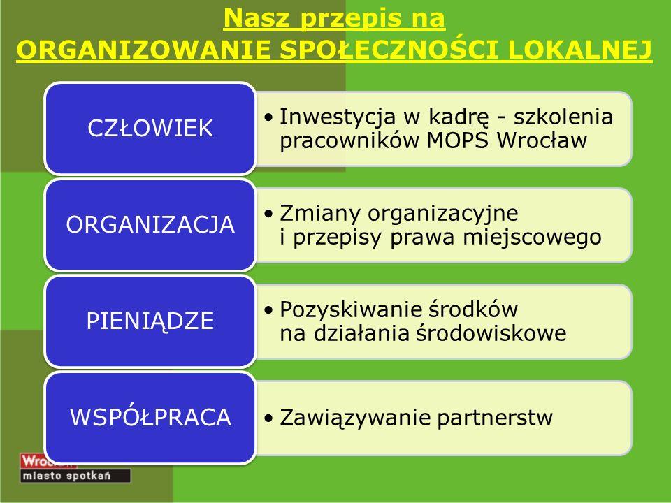 Nasz przepis na ORGANIZOWANIE SPOŁECZNOŚCI LOKALNEJ Inwestycja w kadrę - szkolenia pracowników MOPS Wrocław CZŁOWIEK Zmiany organizacyjne i przepisy prawa miejscowego ORGANIZACJA Pozyskiwanie środków na działania środowiskowe PIENIĄDZE Zawiązywanie partnerstw WSPÓŁPRACA