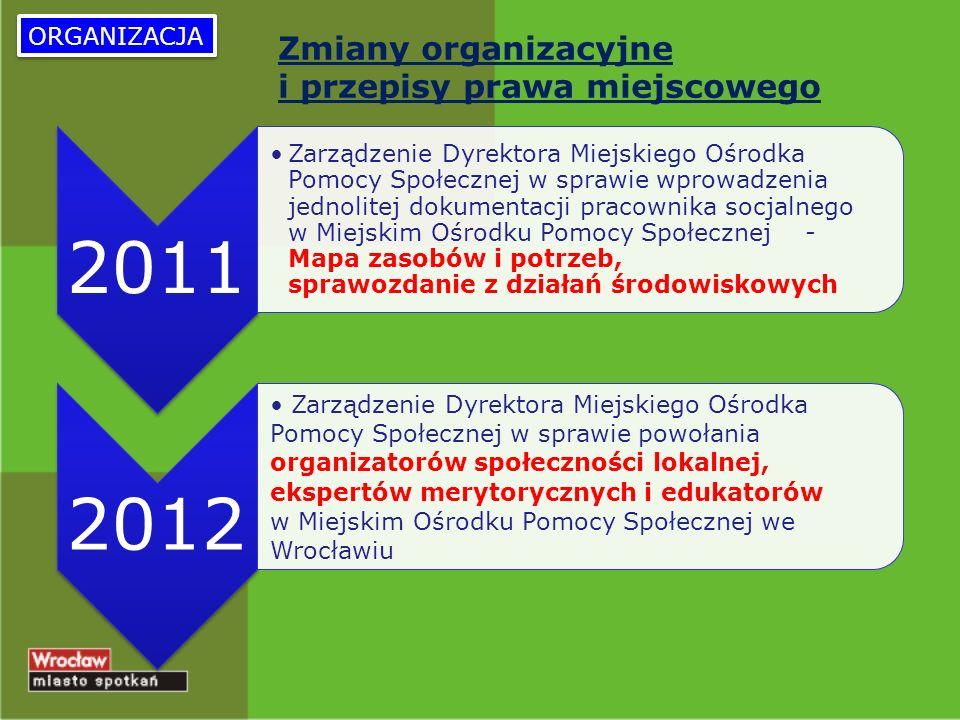 9 Projekt systemowy Wrocław Miastem Aktywnych Edycje: 2008, 2009, 2010, 2011, 2012, 2013 Cel projektu: zwiększenie szansy na integrację społeczną i zawodową osób zagrożonych wykluczeniem społecznym Grupa docelowa: średnio rocznie 500 klientów MOPS zagrożonych wykluczeniem społecznym Wartość projektu: średnio rocznie 4,5 mln.