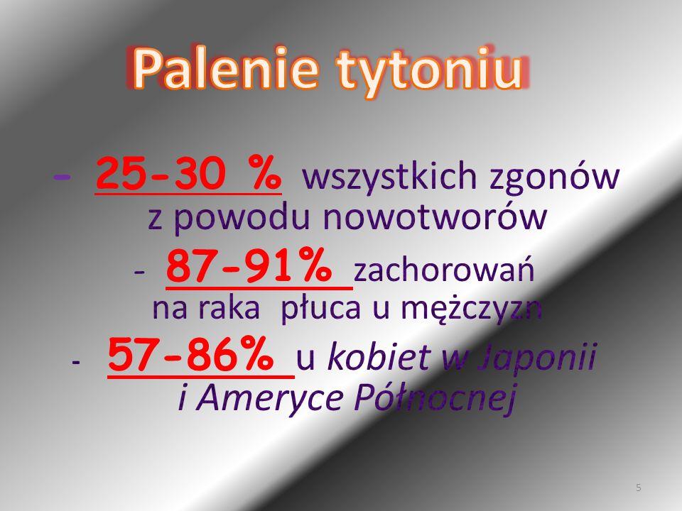 - główna przyczyna wszystkich przypadków raka płuca, ale w szczególności w odniesieniu do raka drobnokomórkowego i płaskonabłonkowego - czynniki rakot
