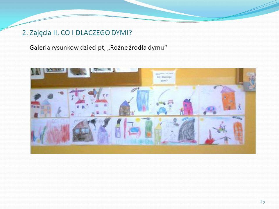 15 2. Zajęcia II. CO I DLACZEGO DYMI? 15 Galeria rysunków dzieci pt, Różne źródła dymu
