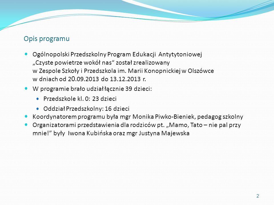 Ogólnopolski Przedszkolny Program Edukacji AntytytoniowejCzyste powietrze wokół nas został zrealizowany w Zespole Szkoły i Przedszkola im. Marii Konop