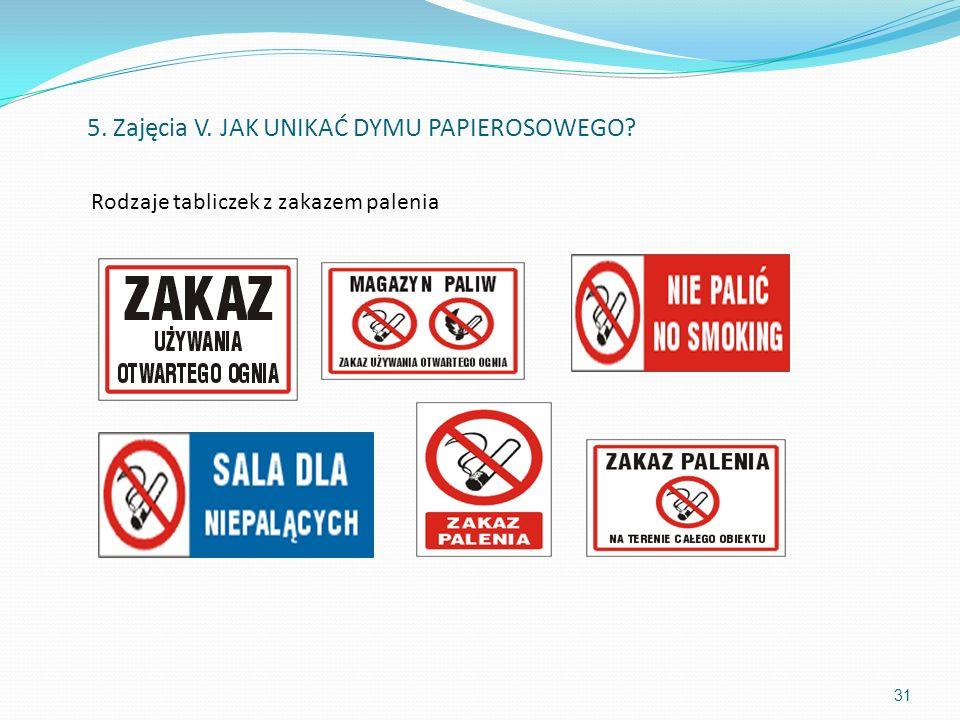 Rodzaje tabliczek z zakazem palenia 31 5. Zajęcia V. JAK UNIKAĆ DYMU PAPIEROSOWEGO?