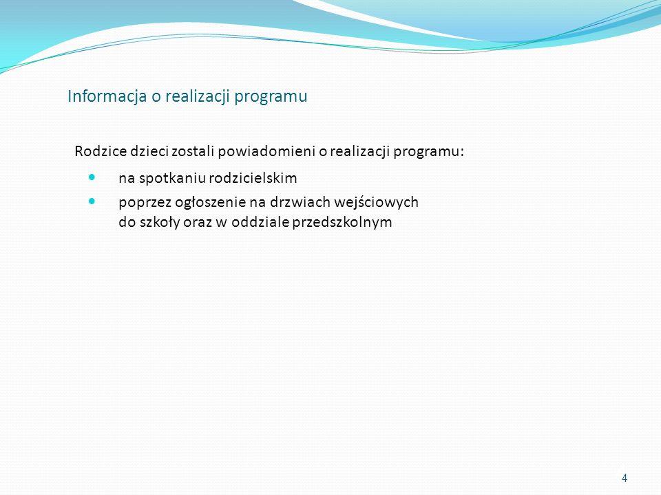 Informacja o realizacji programu Rodzice dzieci zostali powiadomieni o realizacji programu: na spotkaniu rodzicielskim poprzez ogłoszenie na drzwiach