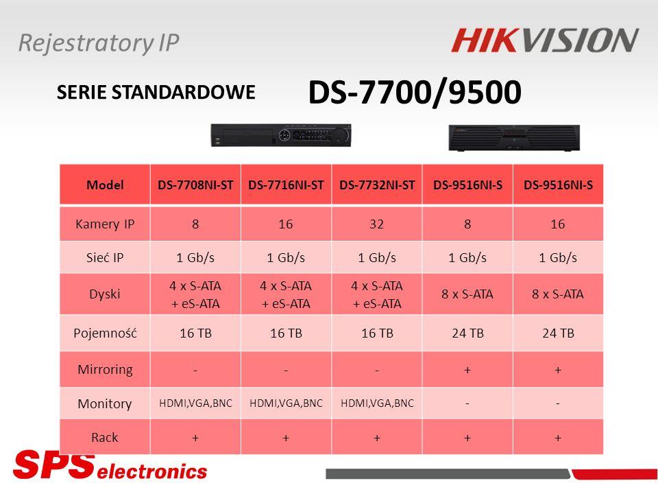 Rejestratory IP ModelDS-7708NI-STDS-7716NI-STDS-7732NI-STDS-9516NI-S Kamery IP81632816 Sieć IP1 Gb/s Dyski 4 x S-ATA + eS-ATA 4 x S-ATA + eS-ATA 4 x S-ATA + eS-ATA 8 x S-ATA Pojemność16 TB 24 TB Mirroring---++ Monitory HDMI,VGA,BNC -- Rack+++++ DS-7700/9500 SERIE STANDARDOWE