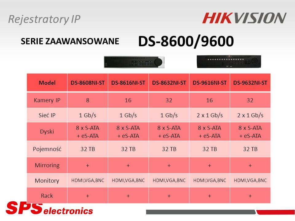 Rejestratory IP ModelDS-8608NI-STDS-8616NI-STDS-8632NI-STDS-9616NI-STDS-9632NI-ST Kamery IP816321632 Sieć IP1 Gb/s 2 x 1 Gb/s Dyski 8 x S-ATA + eS-ATA