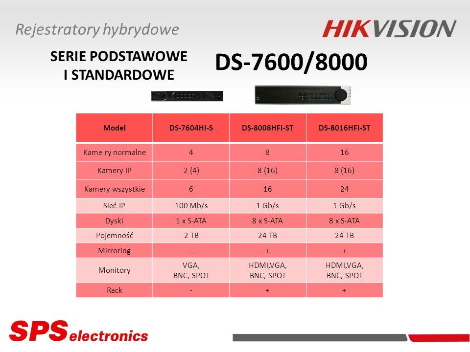 DS-7600/8000 ModelDS-7604HI-SDS-8008HFI-STDS-8016HFI-ST Kame ry normalne4816 Kamery IP2 (4)8 (16) Kamery wszystkie61624 Sieć IP100 Mb/s1 Gb/s Dyski1 x