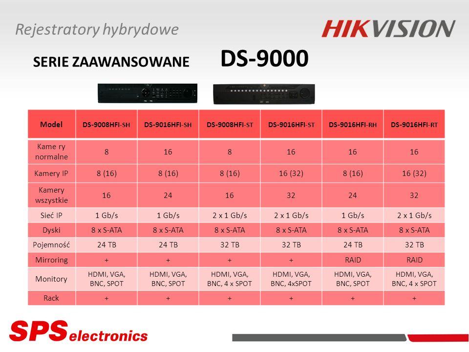 DS-9000 Model DS-9008HFI -SH DS-9016HFI -SH DS-9008HFI -ST DS-9016HFI -ST DS-9016HFI -RH DS-9016HFI -RT Kame ry normalne 8168 Kamery IP8 (16) 16 (32)8