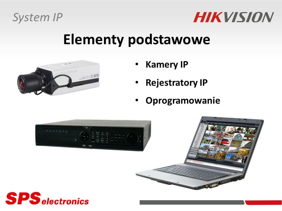 Elementy podstawowe Kamery IP Rejestratory IP Oprogramowanie System IP
