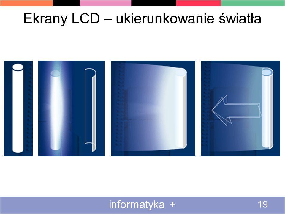Ekrany LCD – ukierunkowanie światła informatyka + 19