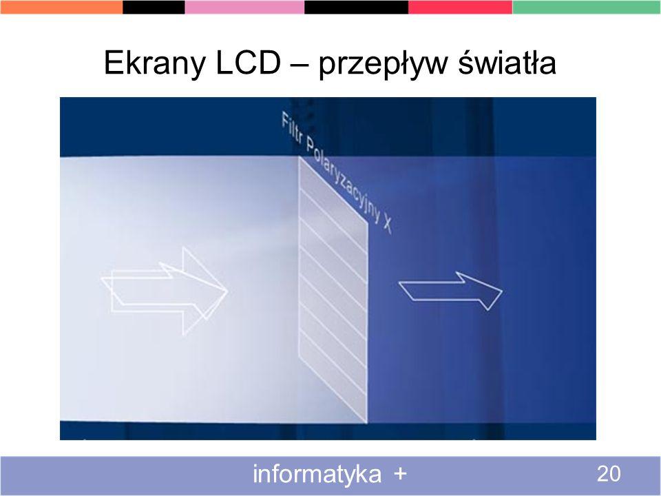 Ekrany LCD – przepływ światła informatyka + 20