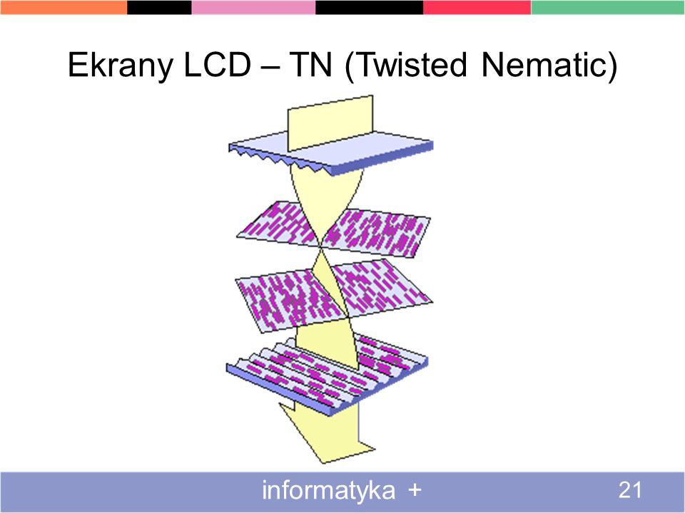 Ekrany LCD – TN (Twisted Nematic) informatyka + 21
