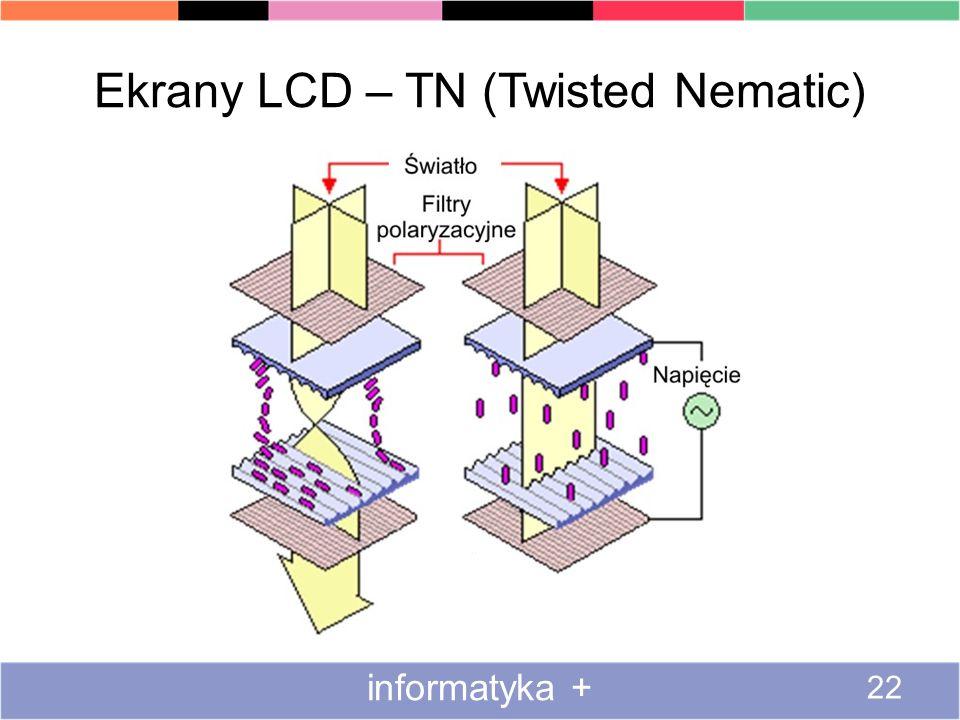 Ekrany LCD – TN (Twisted Nematic) informatyka + 22