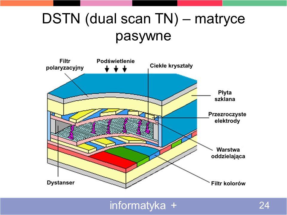 DSTN (dual scan TN) – matryce pasywne informatyka + 24