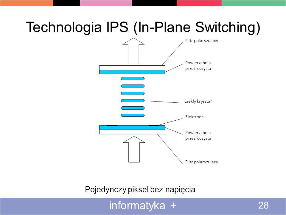 Technologia IPS (In-Plane Switching) informatyka + 28 Filtr polaryzujący Powierzchnia przeźroczysta Filtr polaryzujący Powierzchnia przeźroczysta Elektroda Ciekły kryształ Pojedynczy piksel bez napięcia