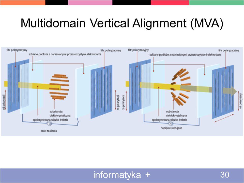 Multidomain Vertical Alignment (MVA) informatyka + 30