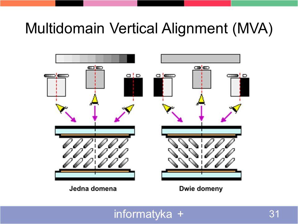 Multidomain Vertical Alignment (MVA) informatyka + 31