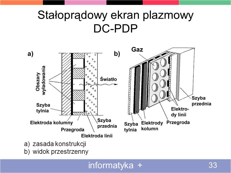 Stałoprądowy ekran plazmowy DC-PDP informatyka + 33 a)zasada konstrukcji b)widok przestrzenny