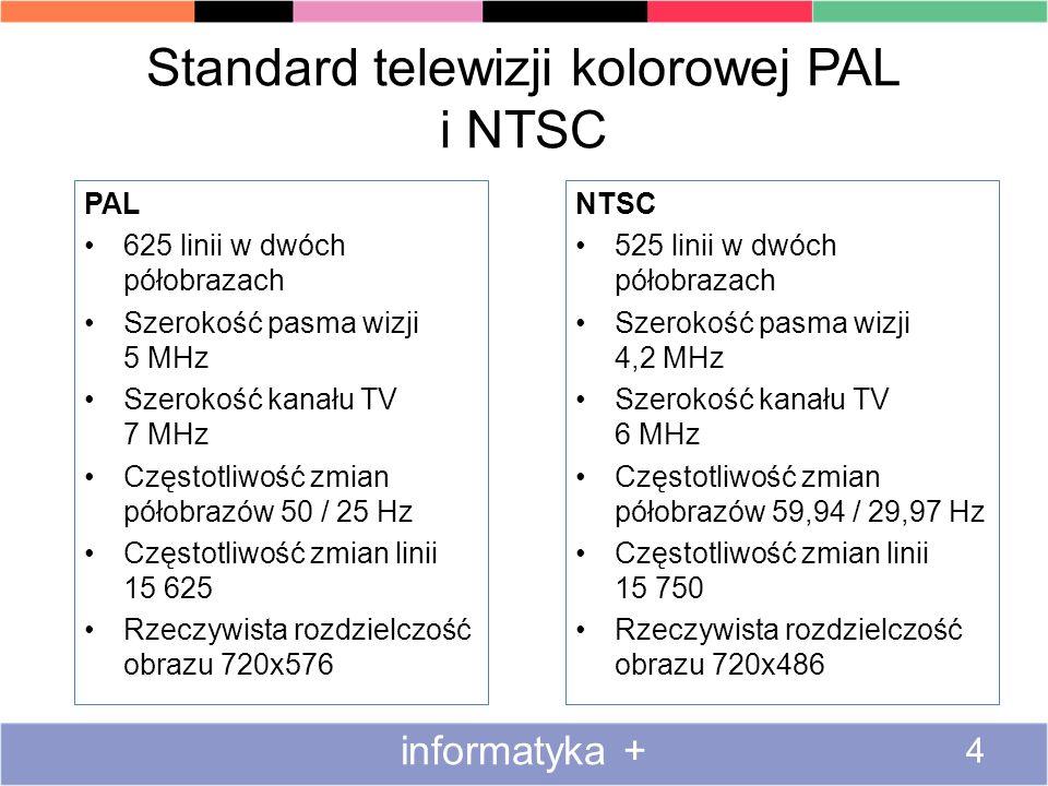 Standard telewizji kolorowej PAL i NTSC informatyka + 4 PAL 625 linii w dwóch półobrazach Szerokość pasma wizji 5 MHz Szerokość kanału TV 7 MHz Częstotliwość zmian półobrazów 50 / 25 Hz Częstotliwość zmian linii 15 625 Rzeczywista rozdzielczość obrazu 720x576 NTSC 525 linii w dwóch półobrazach Szerokość pasma wizji 4,2 MHz Szerokość kanału TV 6 MHz Częstotliwość zmian półobrazów 59,94 / 29,97 Hz Częstotliwość zmian linii 15 750 Rzeczywista rozdzielczość obrazu 720x486