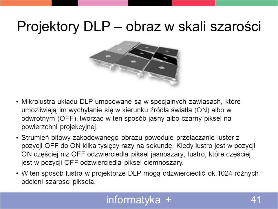 Projektory DLP – obraz w skali szarości informatyka + 41 Mikrolustra układu DLP umocowane są w specjalnych zawiasach, które umożliwiają im wychylanie się w kierunku źródła światła (ON) albo w odwrotnym (OFF), tworząc w ten sposób jasny albo czarny piksel na powierzchni projekcyjnej.