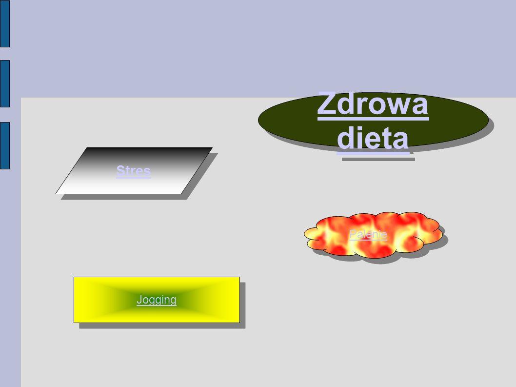 Zdrowa dieta Zdrowa dieta Jogging Palenie Stres