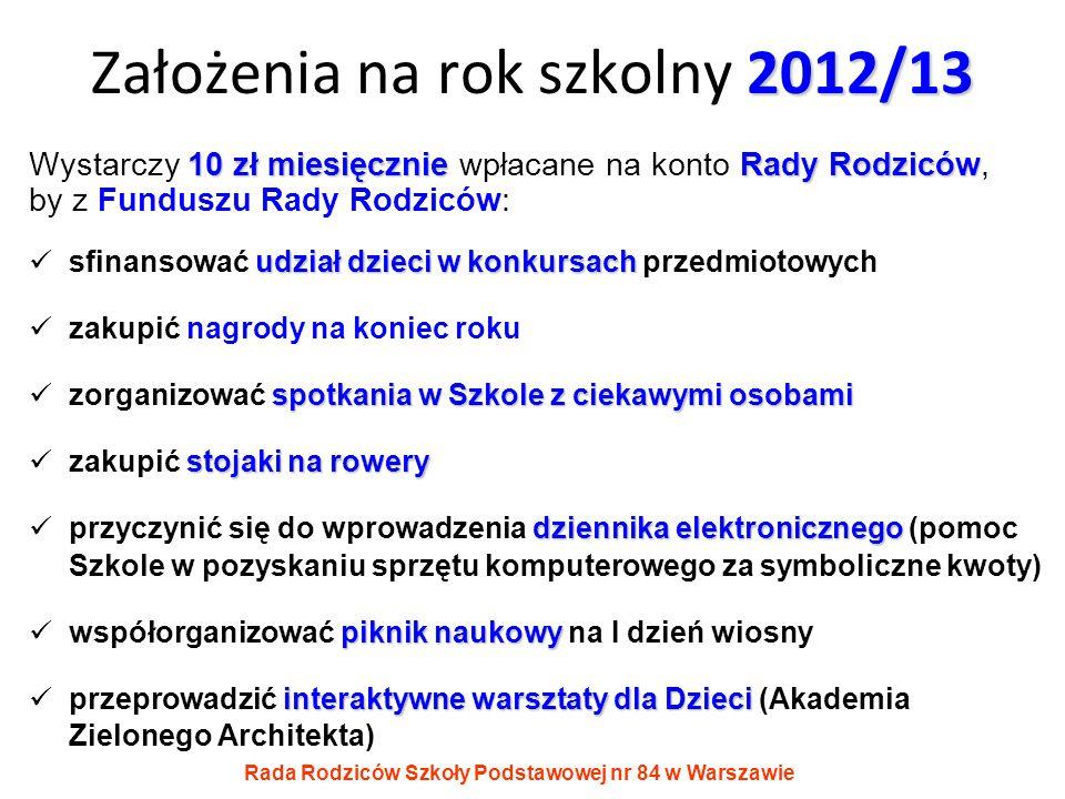 Rada Rodziców Szkoły Podstawowej nr 84 w Warszawie 2012/13 Założenia na rok szkolny 2012/13 10 zł miesięcznieRady Rodziców Wystarczy 10 zł miesięcznie