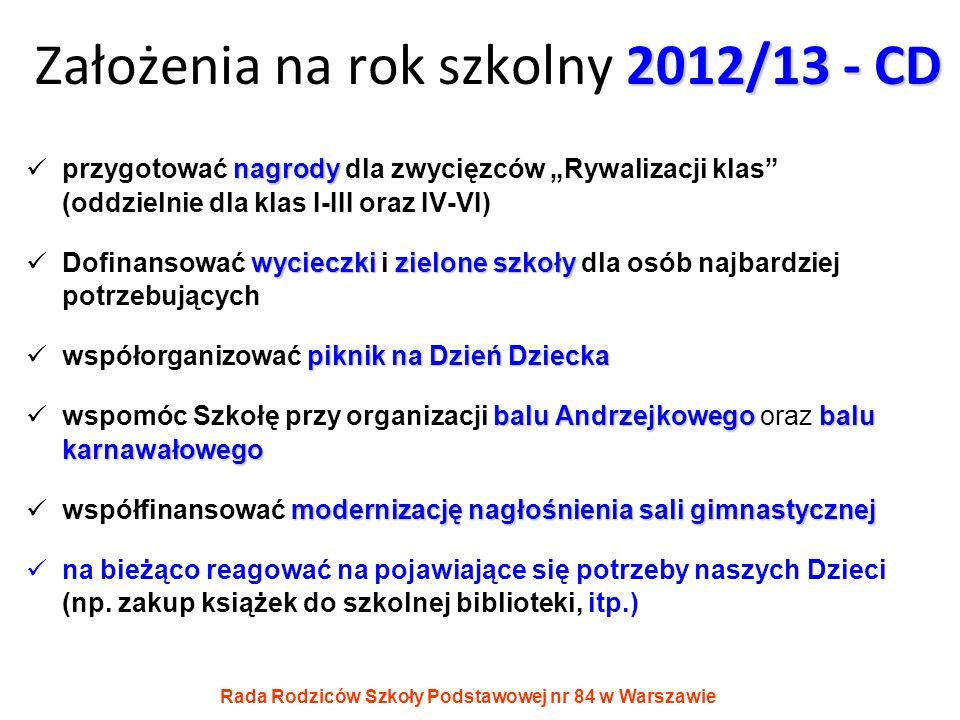 Rada Rodziców Szkoły Podstawowej nr 84 w Warszawie 2012/13 - CD Założenia na rok szkolny 2012/13 - CD nagrody przygotować nagrody dla zwycięzców Rywal