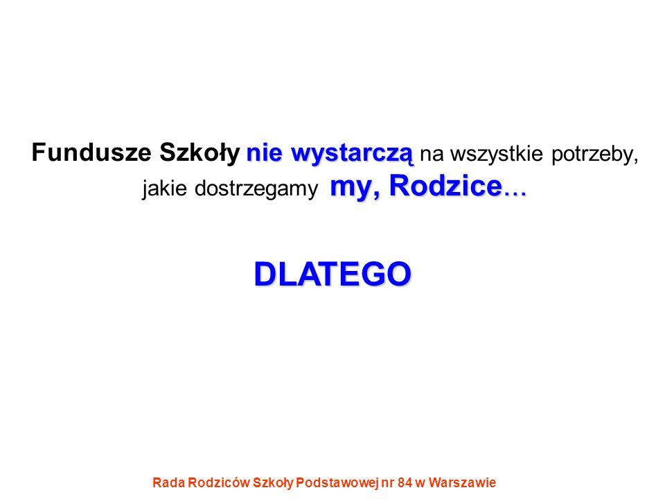 Rada Rodziców Szkoły Podstawowej nr 84 w Warszawie nie wystarczą my, Rodzice... Fundusze Szkoły nie wystarczą na wszystkie potrzeby, jakie dostrzegamy