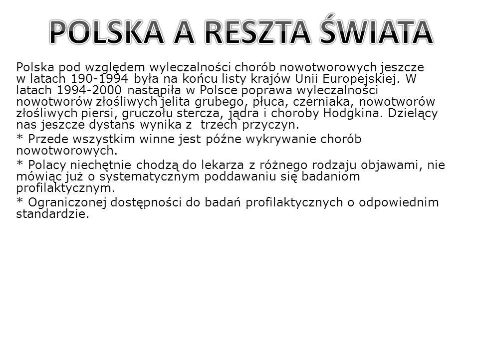 Polska pod względem wyleczalności chorób nowotworowych jeszcze w latach 190-1994 była na końcu listy krajów Unii Europejskiej. W latach 1994-2000 nast