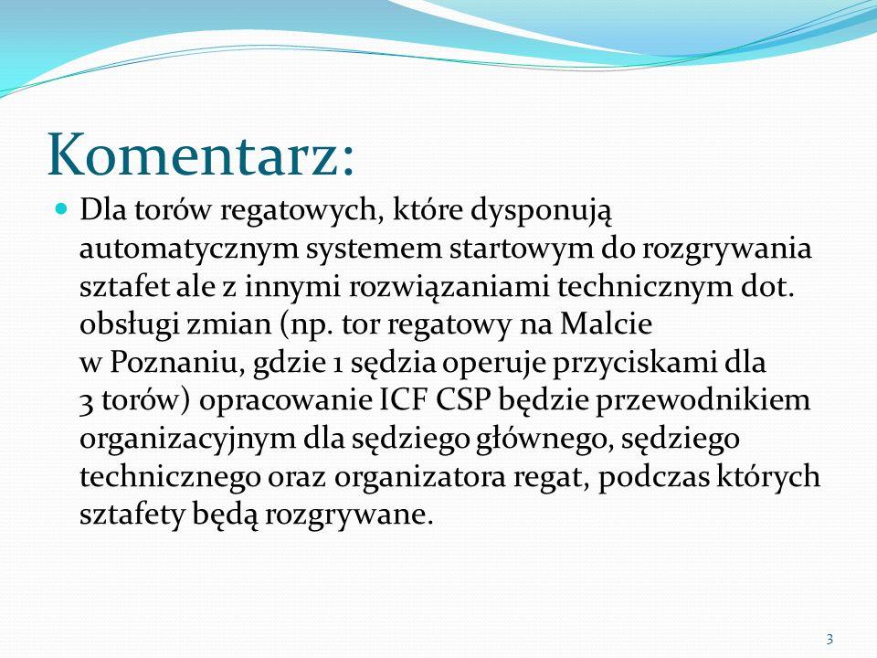 1.Guidelines for ICF CSP Relay. Aut. Risto Lehtinen, Siarhei Shablyka, 2013 2.
