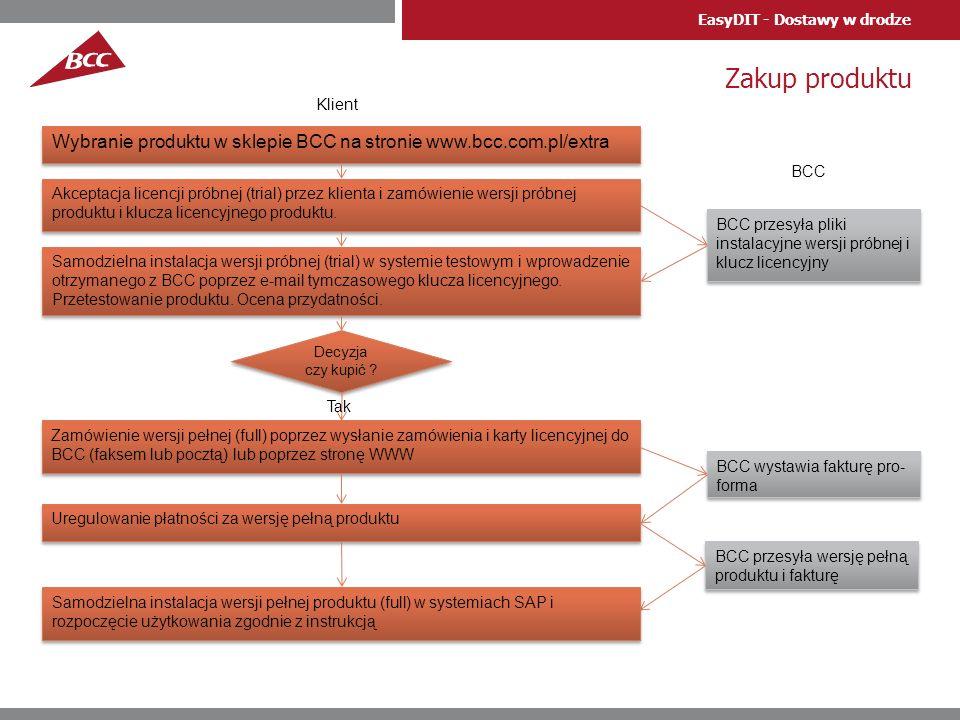 EasyDIT - Dostawy w drodze Zakup produktu Wybranie produktu w sklepie BCC na stronie www.bcc.com.pl/extra Akceptacja licencji próbnej (trial) przez kl