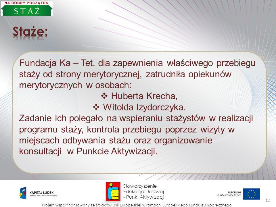 Stowarzyszenie Edukacja i Rozwój - Punkt Aktywizacji Projekt współfinansowany ze środków Unii Europejskiej w ramach Europejskiego Funduszu Społecznego