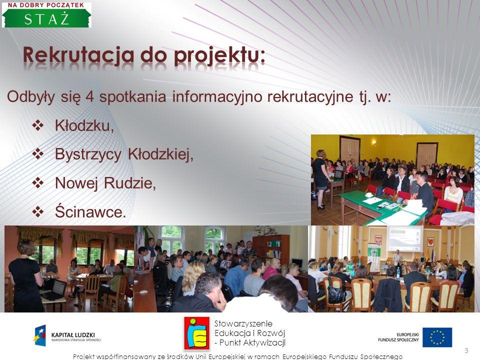 Stowarzyszenie Edukacja i Rozwój - Punkt Aktywizacji Projekt współfinansowany ze środków Unii Europejskiej w ramach Europejskiego Funduszu Społecznego 14 Główne działania PA, polegały na: promocja projektu i organizacja spotkań informacyjno – rekrutacyjnych, wsparcie rekrutacji uczestników, wsparcie przy organizowaniu szkoleń, bezpośredni kontakt z uczestnikami, udostępnienie zaplecza technicznego i biblioteczki dla uczestników, wsparcie przy pisaniu pracy końcowej, konsultacje przygotowywanych wniosków konkursowych, przekazywanie informacji o ogłaszanych konkursach i dodatkowych szkoleniach, organizacja spotkań z doradcą zawodowym.
