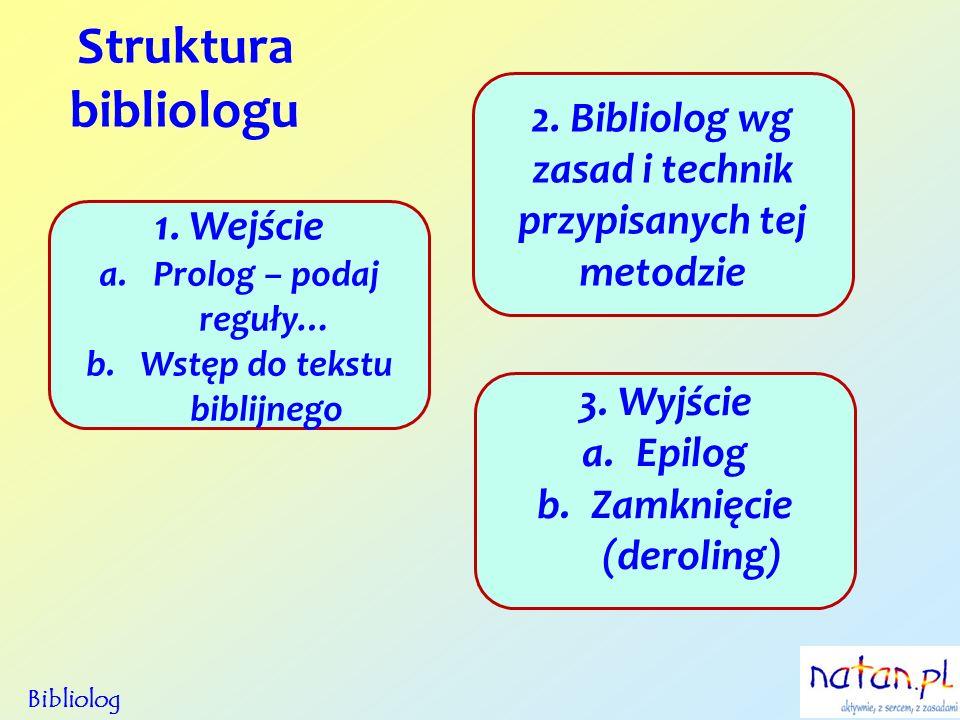 Struktura bibliologu 1. Wejście a.Prolog – podaj reguły… b.Wstęp do tekstu biblijnego 2. Bibliolog wg zasad i technik przypisanych tej metodzie Biblio