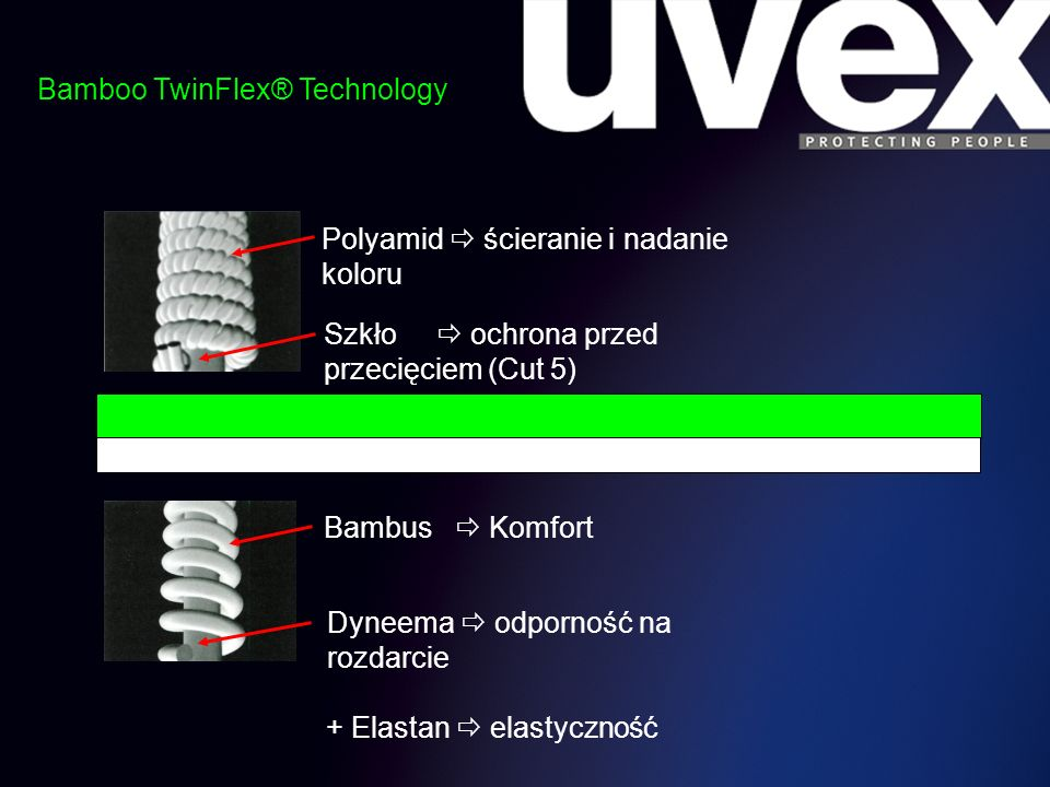 + Elastan elastyczność Polyamid ścieranie i nadanie koloru Szkło ochrona przed przecięciem (Cut 5) Bambus Komfort Dyneema odporność na rozdarcie Bambo