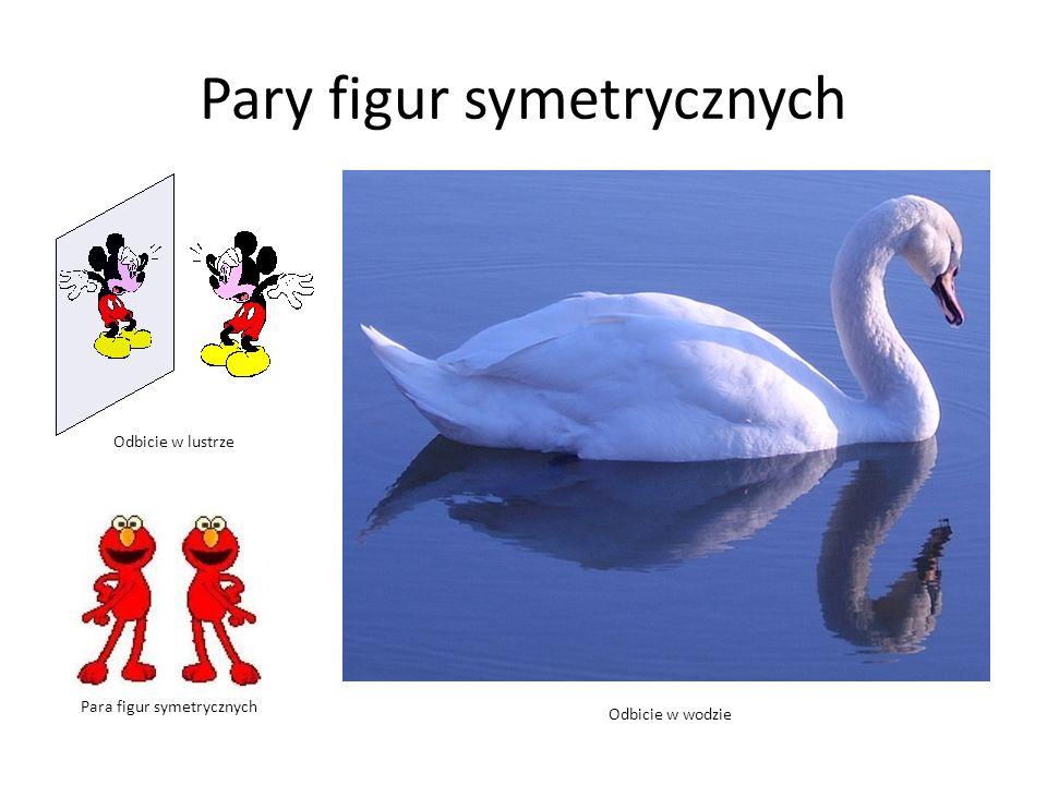 Pary figur symetrycznych Odbicie w lustrze Odbicie w wodzie Para figur symetrycznych