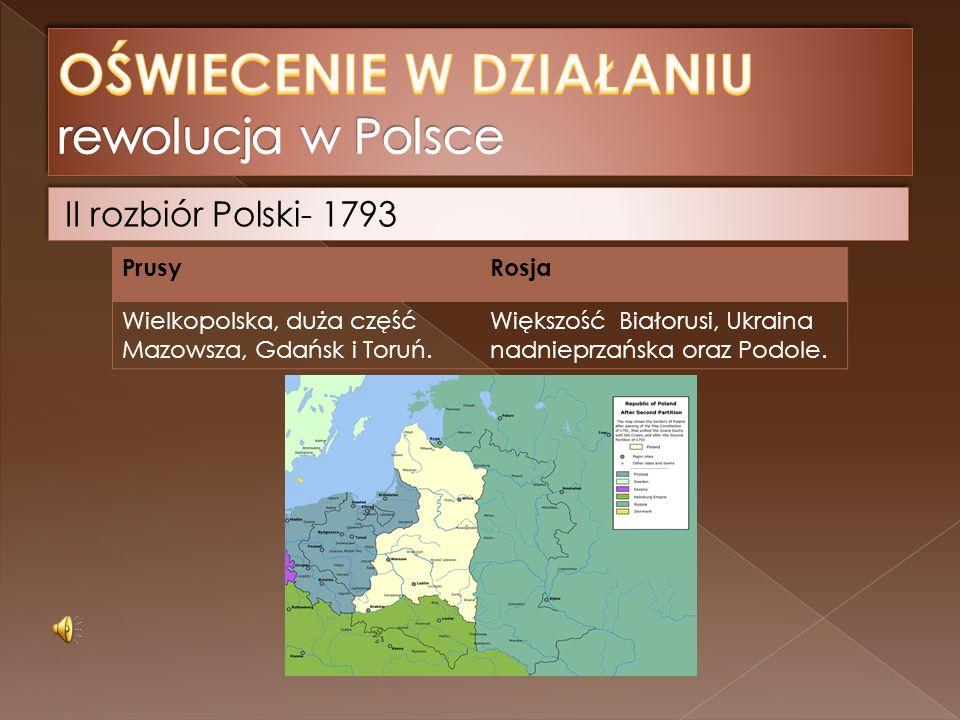 PrusyRosja Wielkopolska, duża część Mazowsza, Gdańsk i Toruń.