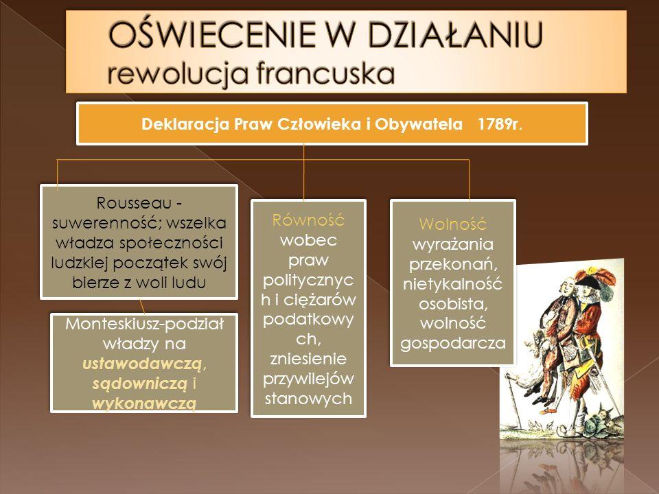 Deklaracja Praw Człowieka i Obywatela 1789r.