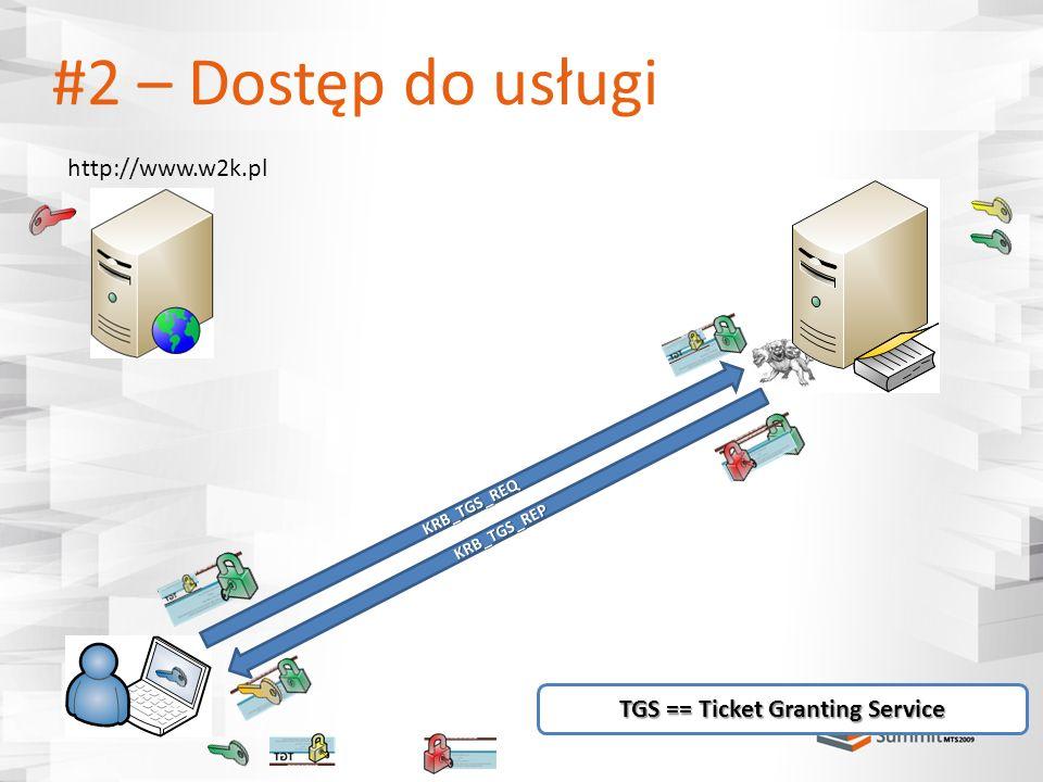 #2 – Dostęp do usługi KRB_TGS_REQ http://www.w2k.pl KRB_TGS_REP TGS == Ticket Granting Service