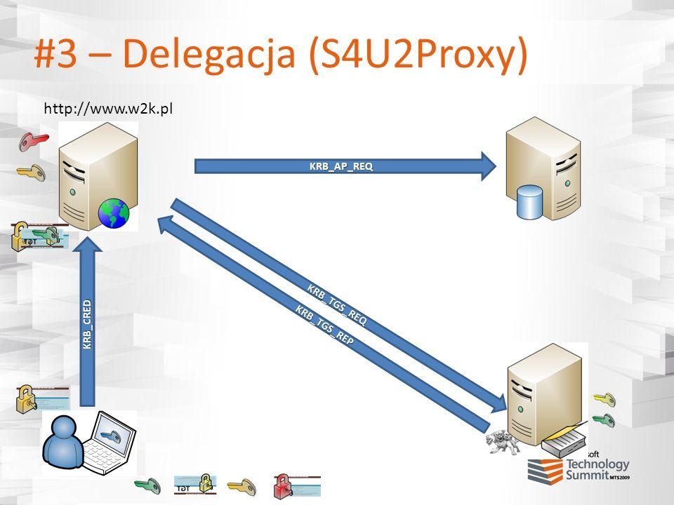#3 – Delegacja (S4U2Proxy) http://www.w2k.pl KRB_CRED KRB_TGS_REQ KRB_TGS_REP KRB_AP_REQ