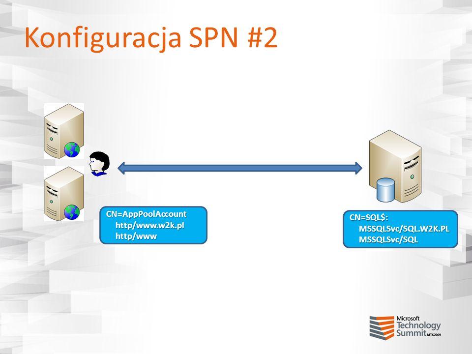 CN=SQL$:MSSQLSvc/SQL.W2K.PLMSSQLSvc/SQL CN=AppPoolAccounthttp/www.w2k.plhttp/www