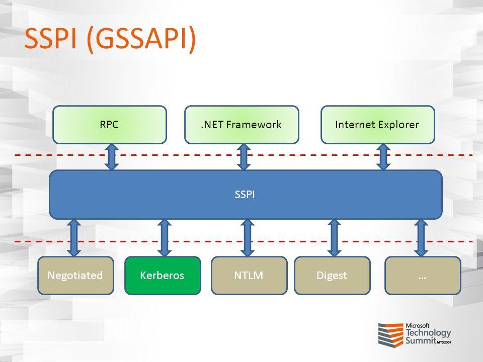 KRB_ERR_RESPONSE_TOO_BIG Rozwiązanie Zmiana transportu na TCP (KB 244474)KB 244474 Zmniejszenie PAC (KB 327825)KB 327825 Narzędzia: Network monitor TokenSz.exe