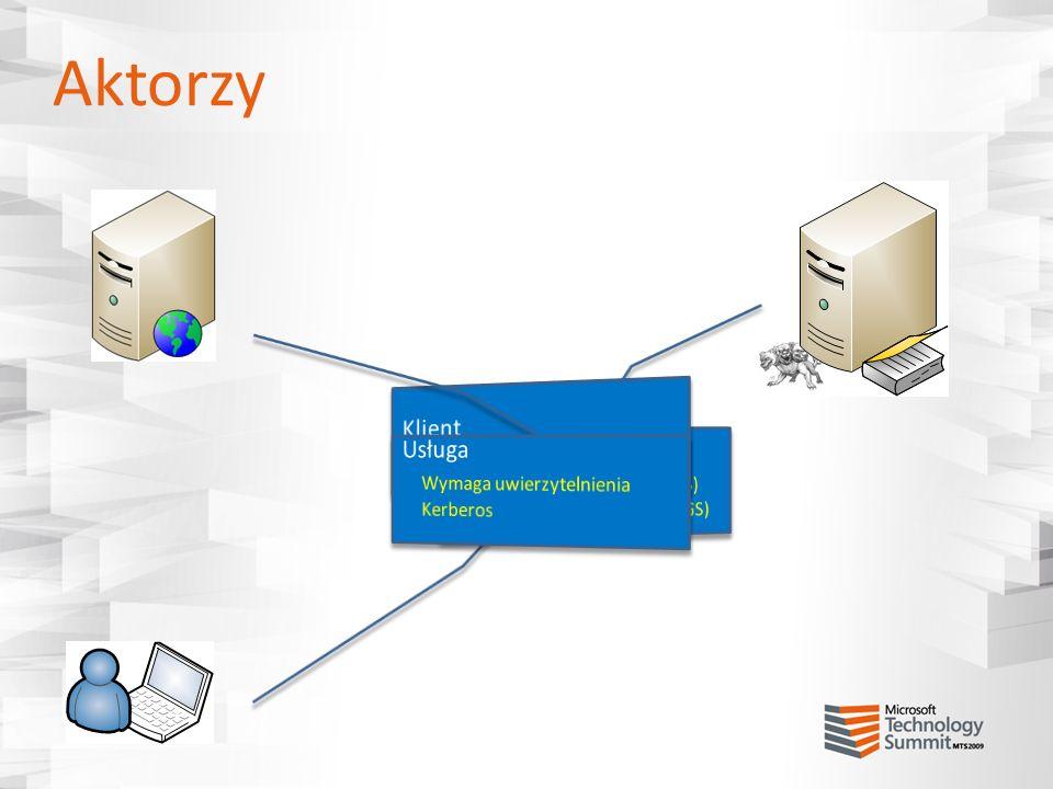 Konfiguracja SPN #2 CN=WWW1$:http/www.w2k.plhttp/www CN=SQL$:MSSQLSvc/SQL.W2K.PLMSSQLSvc/SQL CN=WWW2$:http/www.w2k.plhttp/www