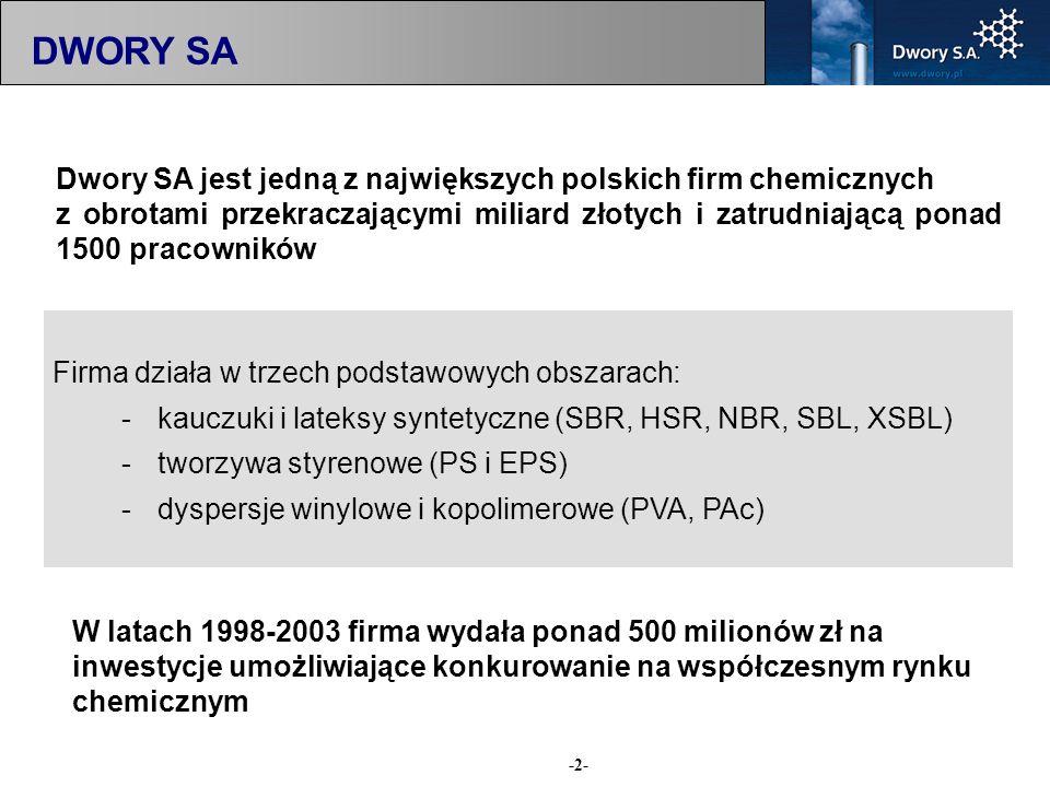 -2- Firma działa w trzech podstawowych obszarach: - kauczuki i lateksy syntetyczne (SBR, HSR, NBR, SBL, XSBL) - tworzywa styrenowe (PS i EPS) - dysper