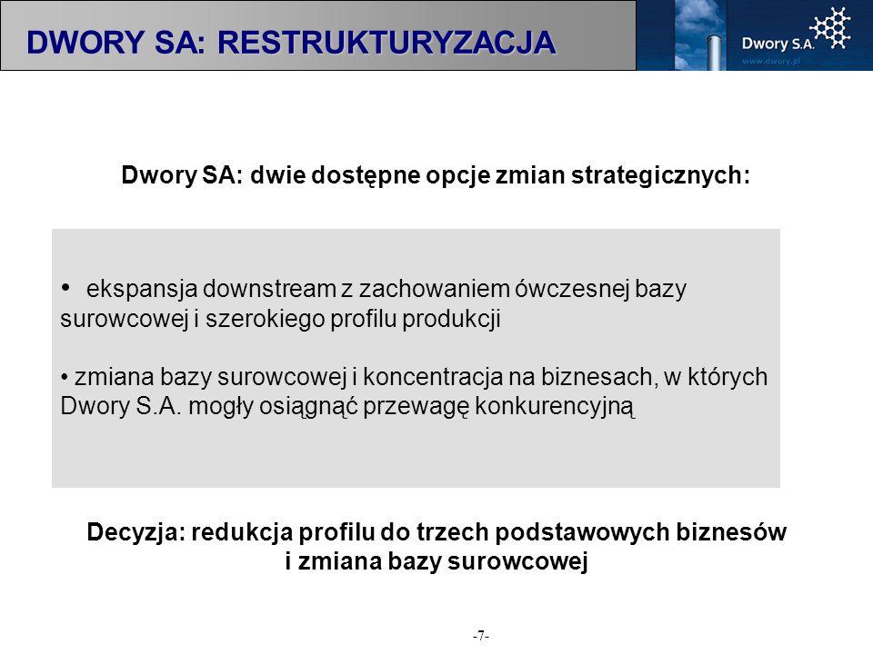 -7- DWORY SA: RESTRUKTURYZACJA ekspansja downstream z zachowaniem ówczesnej bazy surowcowej i szerokiego profilu produkcji zmiana bazy surowcowej i ko